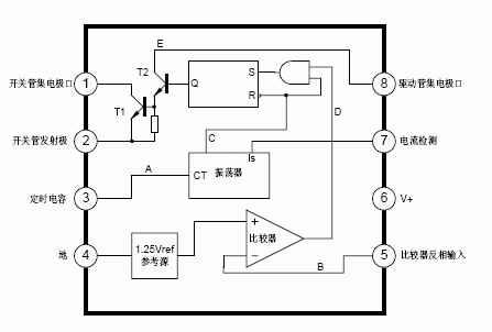mc34063 dc/dc变换器控制
